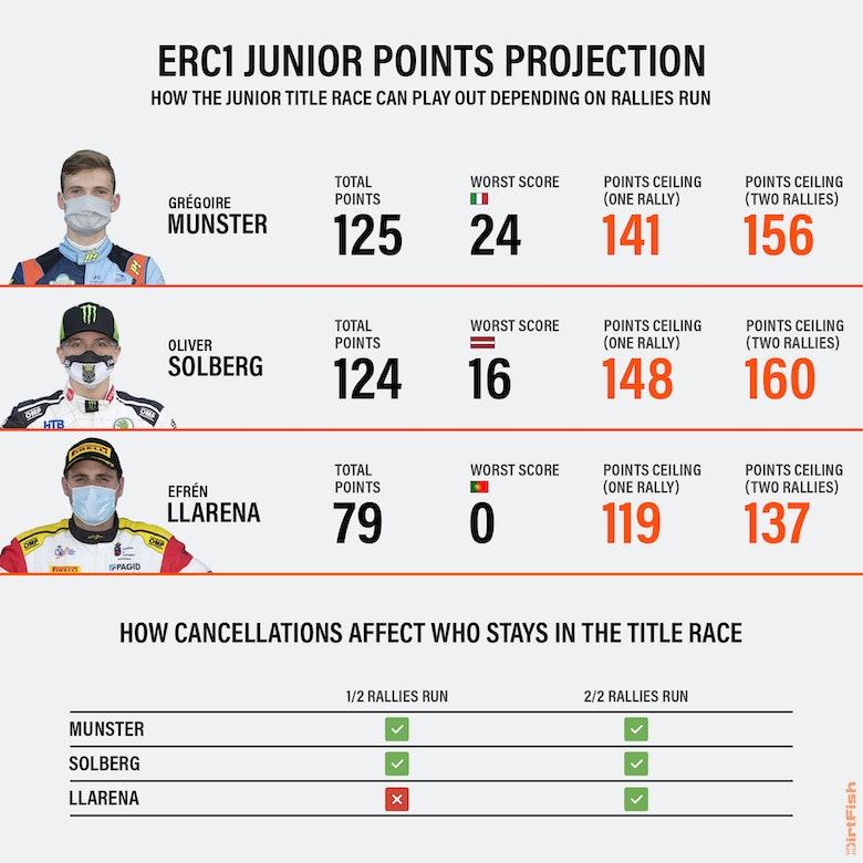 ERC1JuniorPointsProjection (1)